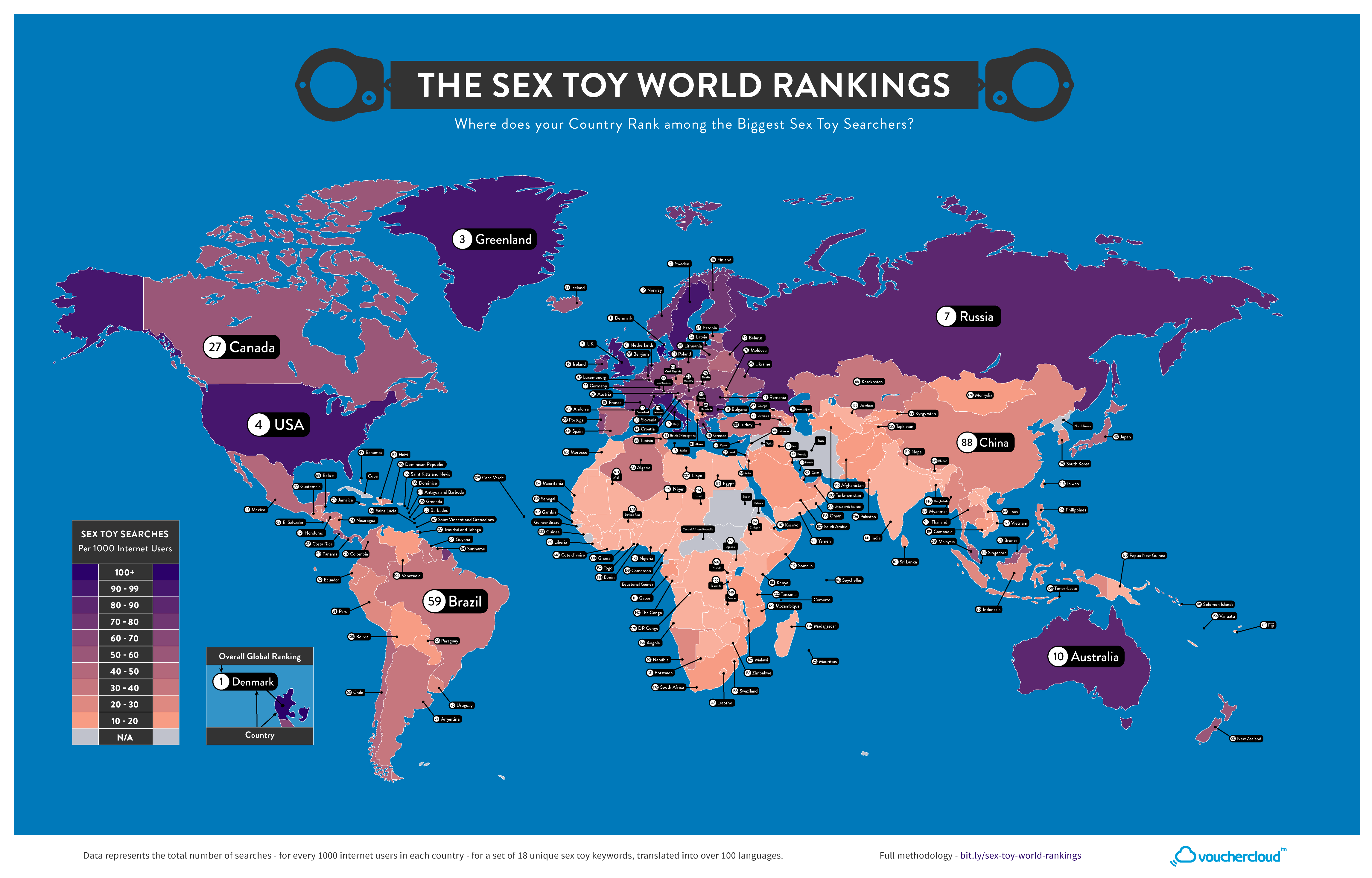 Sex toy rankings